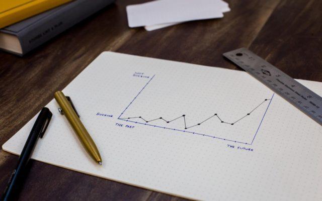 CKP Sales Process